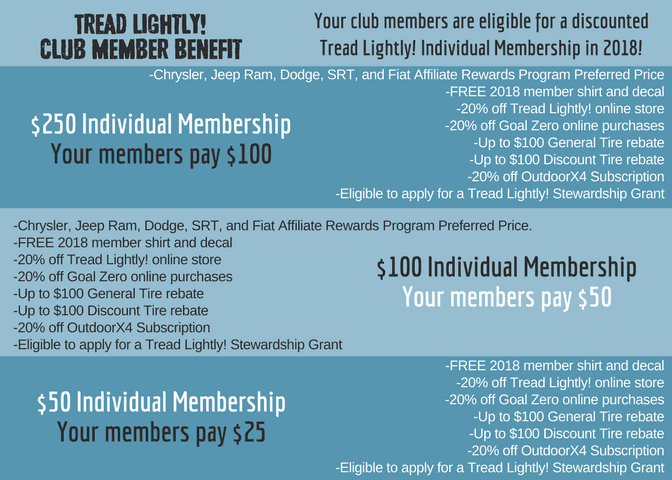 Usher In 2018 With New Membership Benefits Tread Lightly